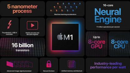 Infografika k čipu Apple Silicon M1