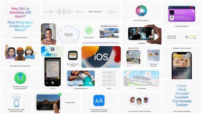 Přehled novinek v iOS 15