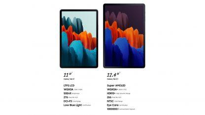 Samsung Galaxy Tab S7 a Samsung Galaxy Tab S7+ – Rozdíly v displeji